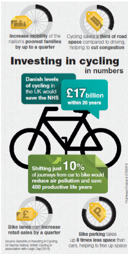 Launch of Government new Cycling and Walking Strategy